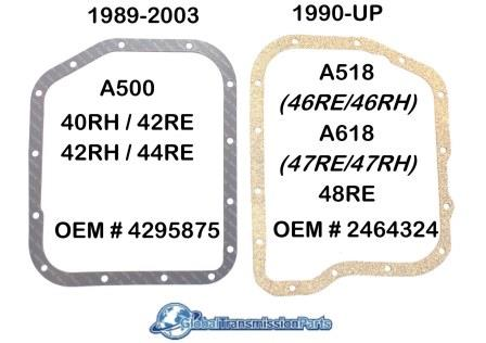 a518-a618-46re-47rh-48re-a500-pan-gasket-differences-global-transmission-parts-compressed.jpg